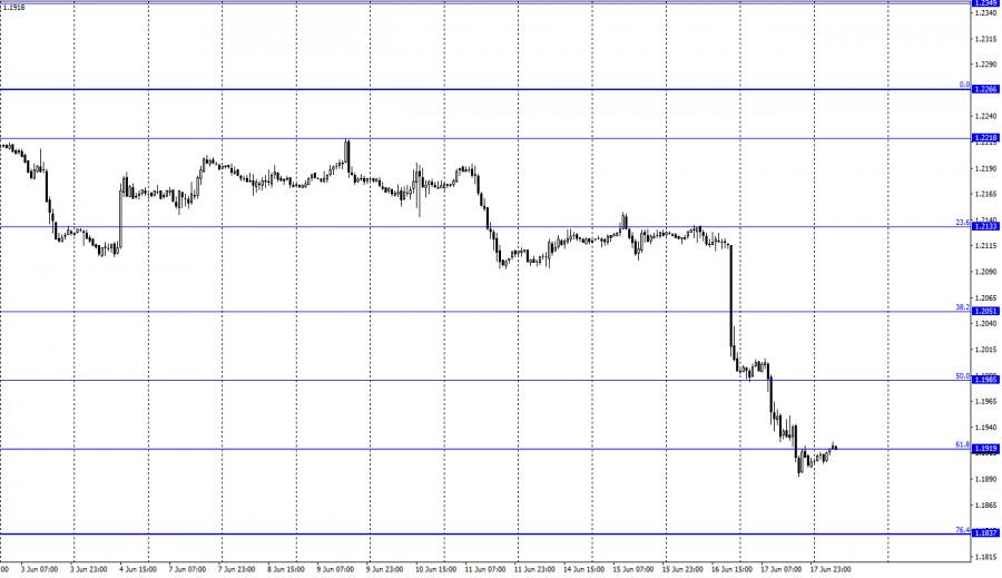 EUR/USD. 18 июня. Отчет COT