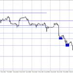 GBP/USD. 21 июня. Отчет COT. Розничная торговля в Великобритании еще больше надавила на позиции британца