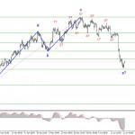 Анализ EUR/USD. 21 июня. Доллар США находится в состоянии эйфории после заседания ФРС