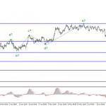 Анализ GBP/USD. 21 июня. Заседание ФРС пережито, на очереди заседание Банка Англии