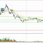 EUR/USD: план на европейскую сессию 24 июня. Commitment of Traders COT отчеты (разбор вчерашних сделок). Медведи нацелены