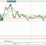 GBP/USD: план на европейскую сессию 24 июня. Commitment of Traders COT отчеты (разбор вчерашних сделок). Заседания Банка
