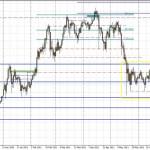 Биткоин: признаки бычьего рынка и три сценария для BTCUSD