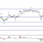 Анализ GBP/USD. 24 июня. Заседание Банка Англии создало умеренное давление на позиции британца