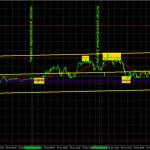 Прогноз и торговые сигналы по EUR/USD на 25 июня. Детальный разбор вчерашних рекомендаций и движения пары в течение дня.