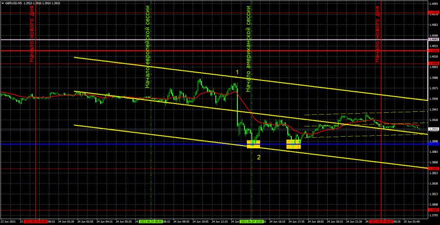 Прогноз и торговые сигналы по GBP/USD на 25 июня. Детальный разбор вчерашних рекомендаций и движения пары в течение дня.