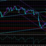 Обзор пары EUR/USD. 25 июня. Центральные банки по-прежнему опасаются «ястребиной» риторики.