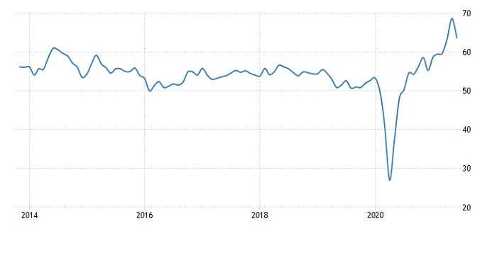 Горящий прогноз по GBP/USD от 07.07