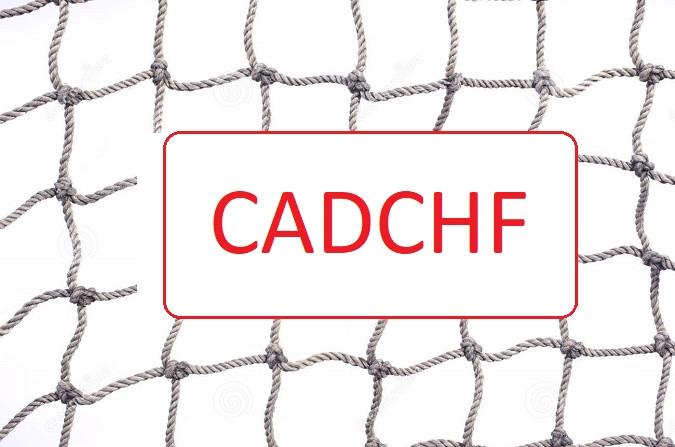 CADCHF - сетка лимитных покупок