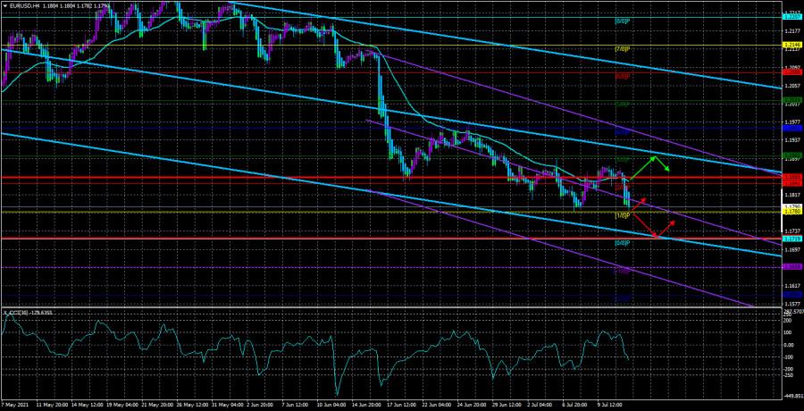 Обзор пары EUR/USD. 14 июля. Евро тонет в пучине нежелания трейдеров торговать основную валютную пару.