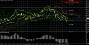 Торговый план по паре GBP/USD на неделю 26 - 30 июля. Новый отчет COT (Commitments of Traders).