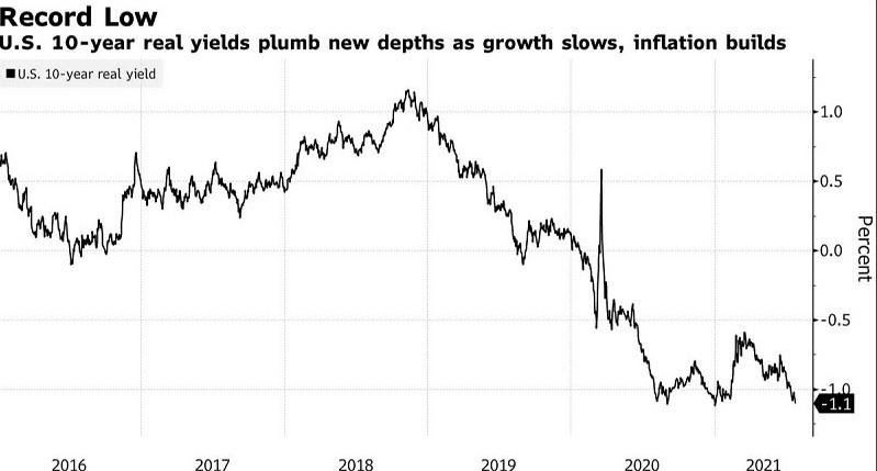 Goldman Sachs снижает прогнозы по экономическому росту на следующий год, надежность безопасных активов беспокоит инвесторов