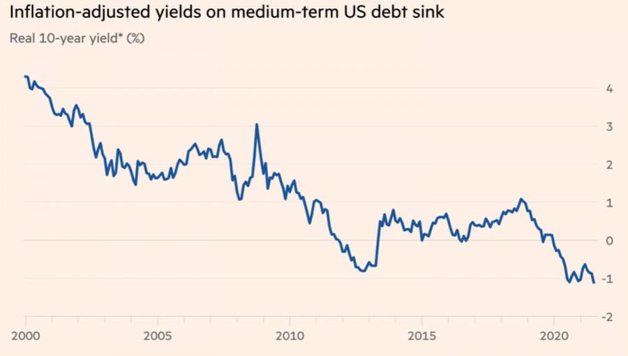 Золото в заложниках у ФРС