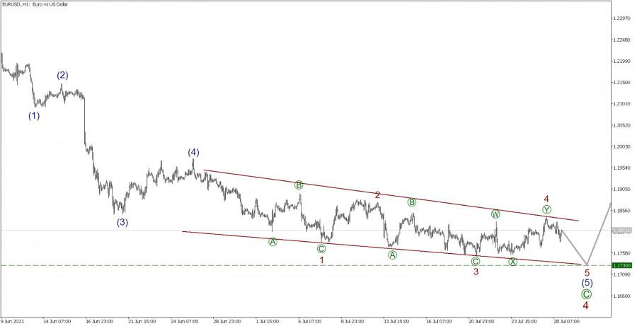 EUR/USD 28 июля. Конечный диагональник близок к завершению