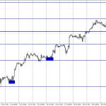 GBP/USD. 2 августа. Отчет COT. Банк Англии: новые намеки на ужесточение или уход в «голубиную» тень?