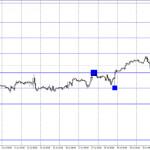 EUR/USD. 2 августа. Отчет COT. Трейдеры отказались от новых покупок евро в пятницу