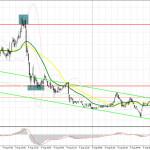 GBP/USD: план на европейскую сессию 5 августа. Commitment of Traders COT отчеты (разбор вчерашних сделок). Давление на фунт