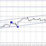 EUR/USD. 5 августа. Отчет COT. Европейская валюта выползла из восходящего коридора. Индекс ISM ей в этом помог