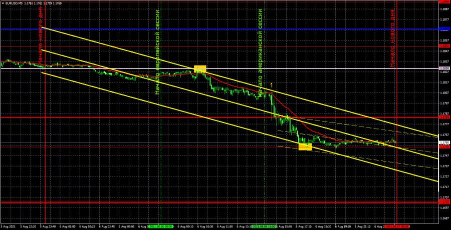 Прогноз и торговые сигналы по EUR/USD на 9 августа. Детальный разбор вчерашних рекомендаций и движения пары в течение дня.