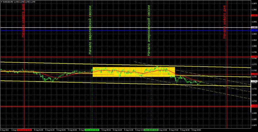 Прогноз и торговые сигналы по EUR/USD на 10 августа. Детальный разбор движения пары в течение дня и торговых сделок.