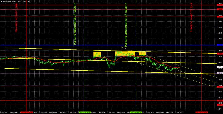 Прогноз и торговые сигналы по GBP/USD на 10 августа. Детальный разбор движения пары в течение дня и торговых сделок.