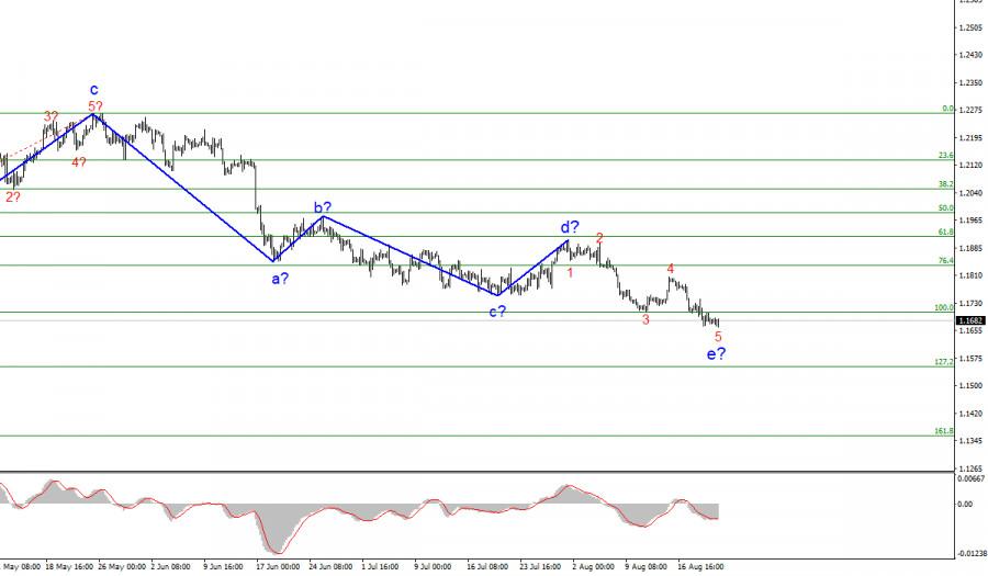 Анализ EUR/USD. 20 августа. Рынки продолжают мучаться с нисходящей волной