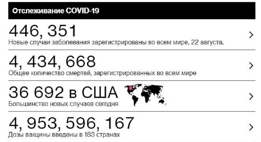В Китае нет заболевших Covid-19 за последний месяц, но это не преимущество