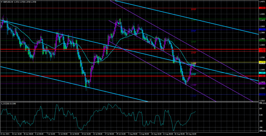 Обзор пары GBP/USD. 25 августа. Доллар отступил, но Джером Пауэлл может вернуть веру рынка в готовность ФРС свернуть QE.