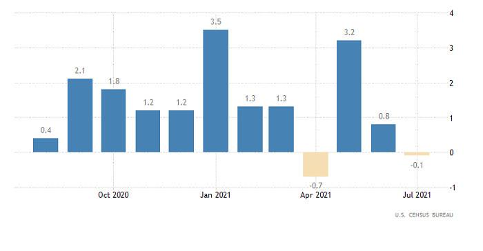 Торговый план по EUR/USD и GBP/USD на 26.08
