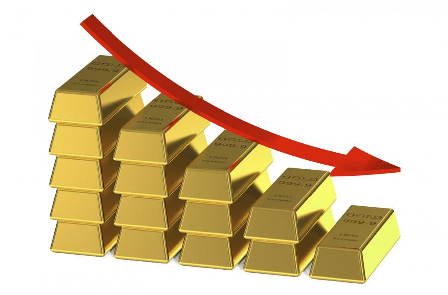 Золото сорвалось с 2-месячного пика и ускорило падение на фоне снижения коронавирусных рисков