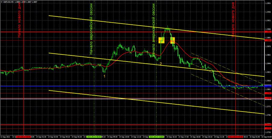 Прогноз и торговые сигналы по GBP/USD на 15 сентября. Детальный разбор движения пары и торговых сделок