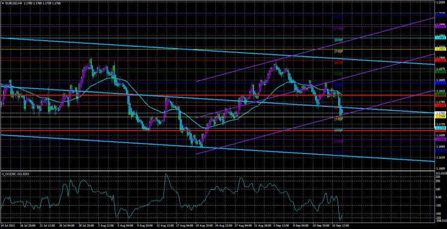 Обзор пары EUR/USD. 17 сентября. Доллар неожиданно пошел вверх