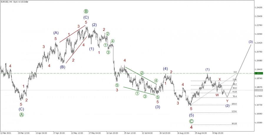 EUR/USD на 17 сентября