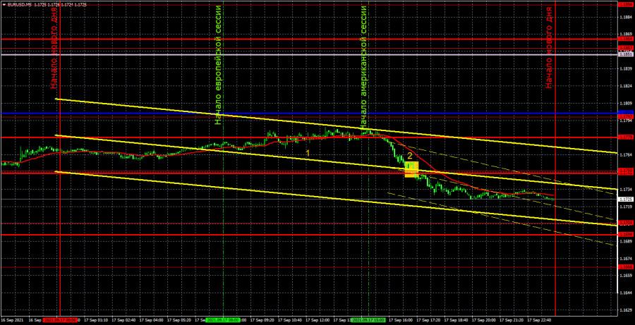 Прогноз и торговые сигналы по EUR/USD на 20 сентября. Детальный разбор движения пары и торговых сделок