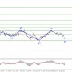 Анализ EUR/USD. 20 сентября. Рынки продолжают с удовольствием покупать американскую валюту