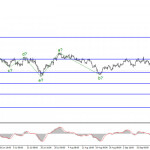 Анализ GBP/USD. 20 сентября. Последний шанс для британца