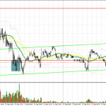 EUR/USD: план на европейскую сессию 22 сентября. Commitment of Traders COT отчеты (разбор вчерашних сделок). Решение FOMC