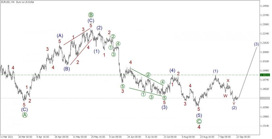 EUR/USD на 22 сентября