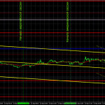 Прогноз и торговые сигналы по EUR/USD на 23 сентября. Детальный разбор движения пары и торговых сделок. Заседание ФРС: сплошное