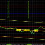 Прогноз и торговые сигналы по GBP/USD на 23 сентября. Детальный разбор движения пары и торговых сделок. Фунт спокойно отреагировал