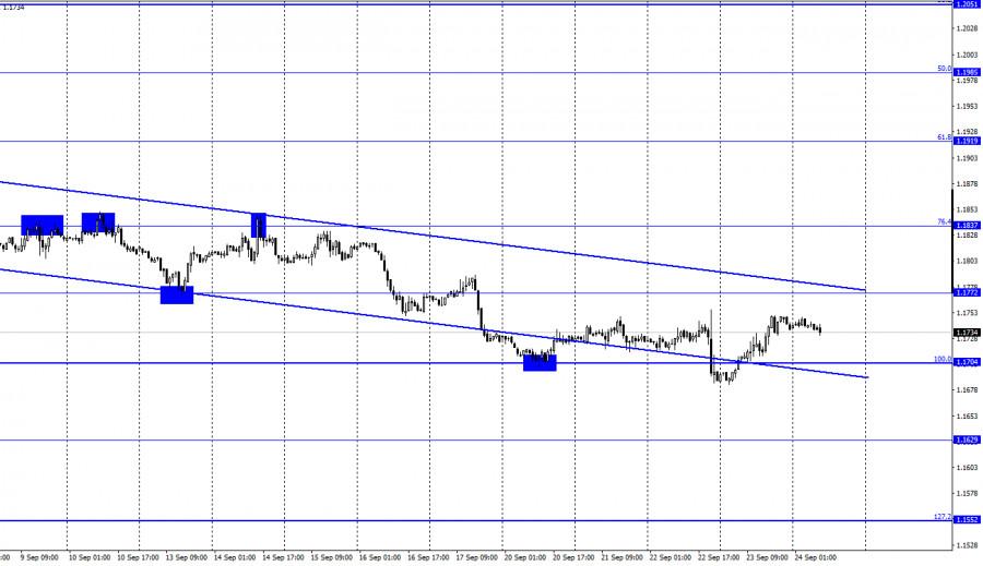 EUR/USD. 24 сентября. Отчет COT. Деловая активность в Евросоюзе снижается