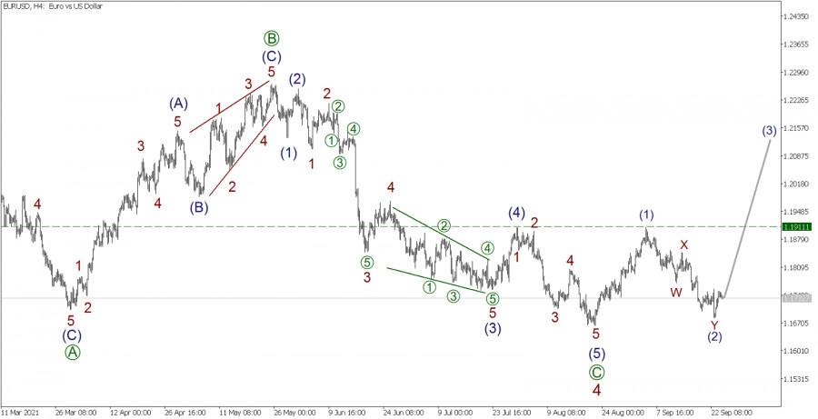 EUR/USD на 24 сентября