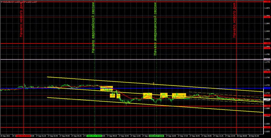 Прогноз и торговые сигналы по EUR/USD на 28 сентября. Детальный разбор движения пары и торговых сделок
