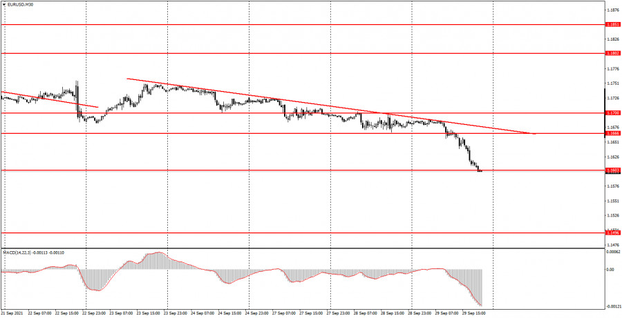 Как торговать валютную пару EUR/USD 30 сентября? Простые советы для новичков.