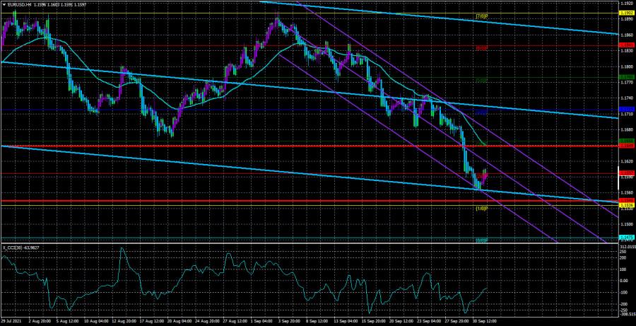 Обзор пары EUR/USD. Превью недели. Важнейшие Нонфармы определяет настроение рынка до следующего заседания ФРС.
