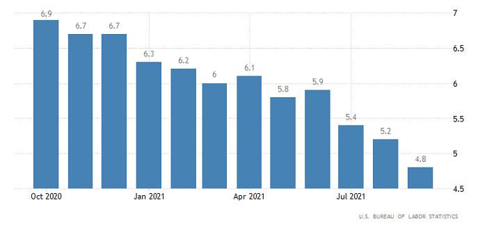 Горящий прогноз по GBP/USD от 11.10