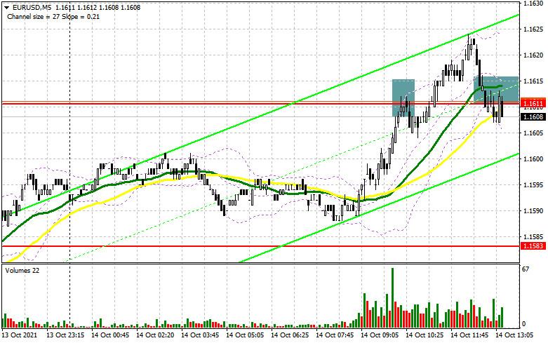 EUR/USD: план на американскую сессию 13 октября (разбор утренних сделок). Евро продолжил рост против доллара