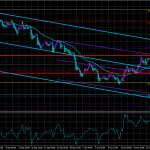 Обзор пары EUR/USD. 22 октября. Высокая инфляция в США носит «временный характер». Но он может значительно удлиниться.