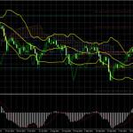 Торговый план по паре GBP/USD на неделю 25 – 29 октября. Новый отчет COT (Commitments of Traders). Фунт стерлингов продолжает