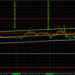 Прогноз и торговые сигналы по EUR/USD на 25 октября. Детальный разбор движения пары и торговых сделок. Очередной скучный